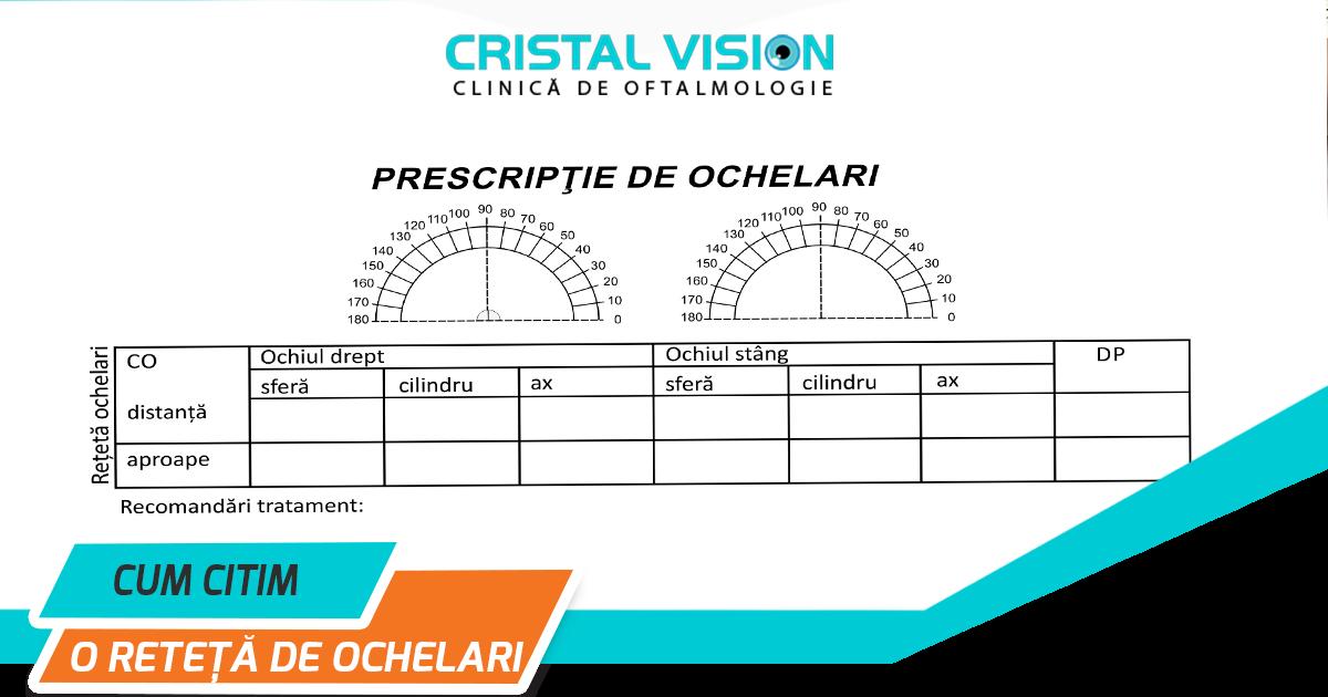 reteta-de-ochelari-1200x630.png