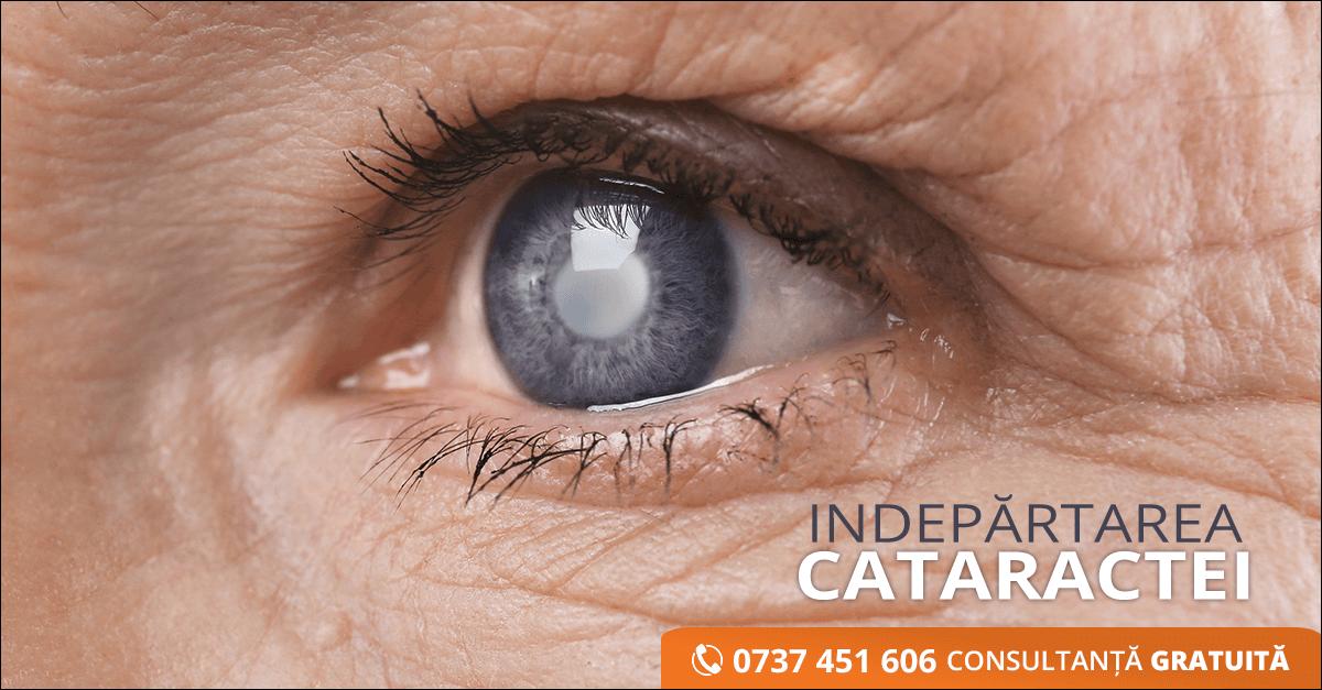Scăderea vederii după operația repetată de cataractă